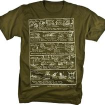 Modern History Industrial Revolution Vintage Illustration Graphic T-Shirt (Smlxlxxl Available) Photo